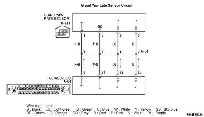 INSPECTION PROCEDURE 5: G and yaw rate sensor power supply supply system