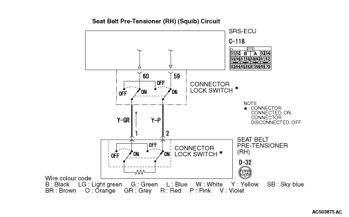 code no b1462 seat belt pre tensioner (rh) (squib) system fault for Naza Wiring Diagram b1462 seat belt pre tensioner (rh) (squib) system fault for earth circuit (short circuit to earth)