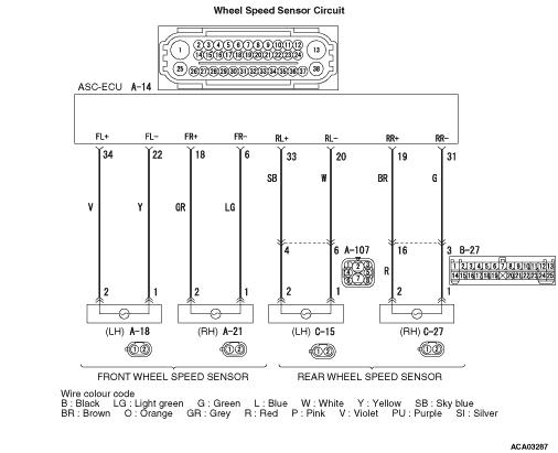 Code No  C1200 Abnormality in FR wheel speed sensor circuit<br