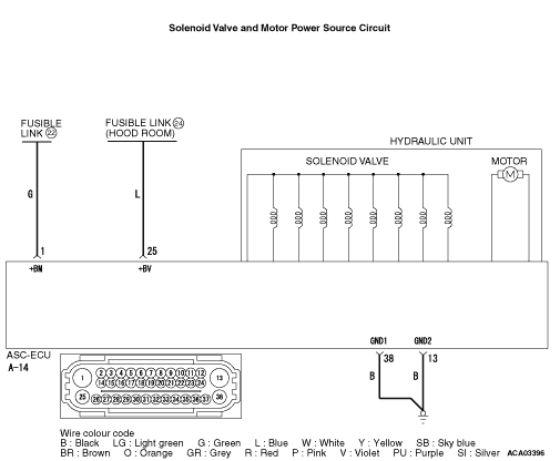 Code No  C1276 Abnormality in valve relay system<br />Code