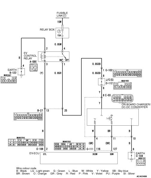 Code No  P0A09: DCDC converter (1)