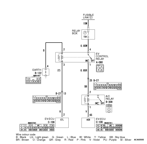 Code No. P0646: A/C power supply relay circuit (low input)<br />Code ...