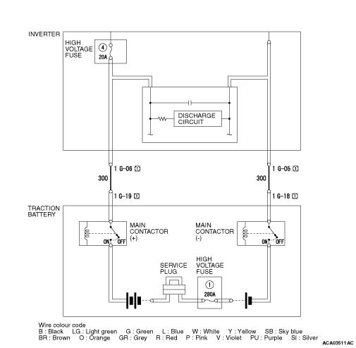 Code No  P1A15: High-voltage system error (1)