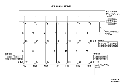 Code No  P0AA4: Main contactor (-) (seizure)
