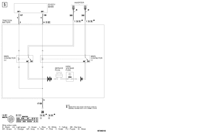 mmc i-miev REGULAR  CHARGING CONTROL SYSTEM