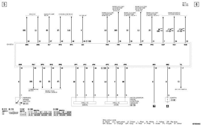 mmc i-miev ELECTRIC  MOTOR UNIT CONTROL SYSTEM