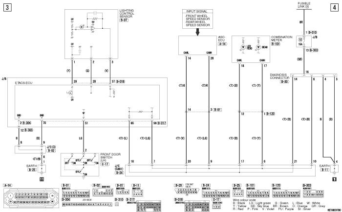 mmc i-miev фары LED  TYPE (левый руль)