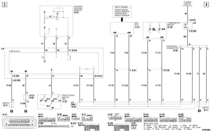 mmc i-miev фары LED  TYPE ((правый руль))