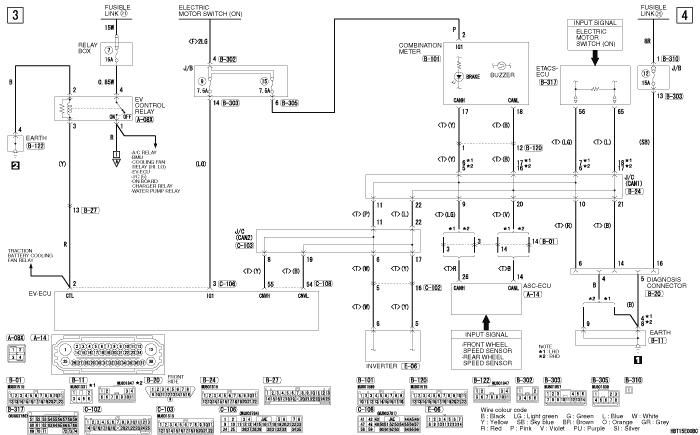 mmc i-miev BRAKE  VACUUM GENERATION SYSTEM
