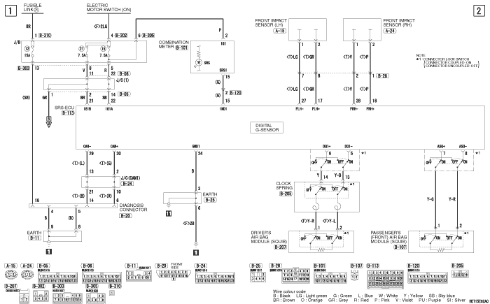 mmc i-miev SRS (правый руль)