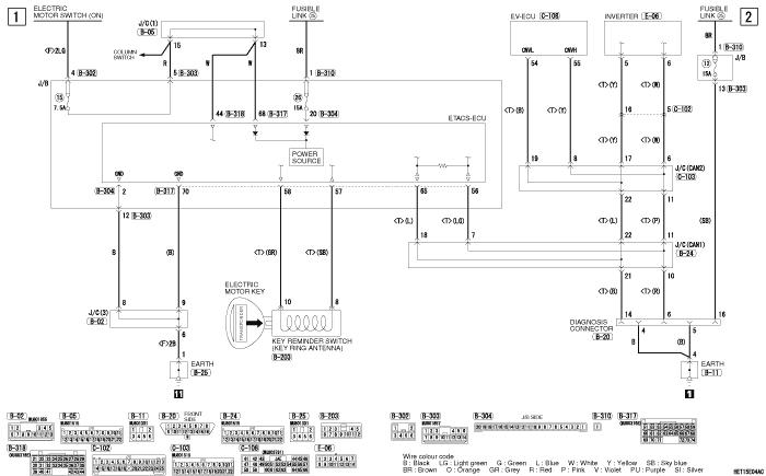 mmc i-miev IMMOBILIZER  SYSTEM левый руль