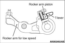 ROCKER ARM PISTON OPERATION CHECK <MIVEC>