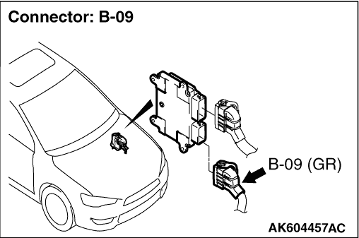 Code No  P0606: Engine-ECU main processor malfunction