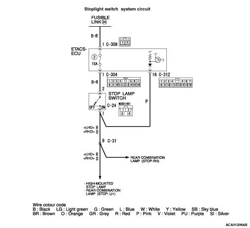 p0703 mercedes code