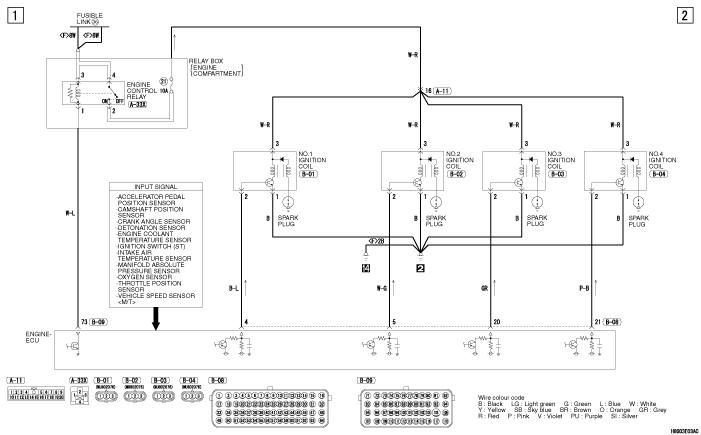 mmc Lancer X 2008 катушки зажигания 4A9