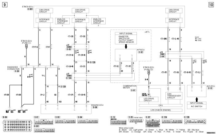 mmc Lancer X 2008 управление двигателем 4A9