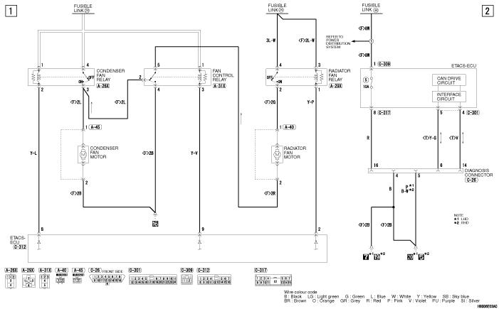mmc Lancer X 2008 COOLING SYSTEM BWC