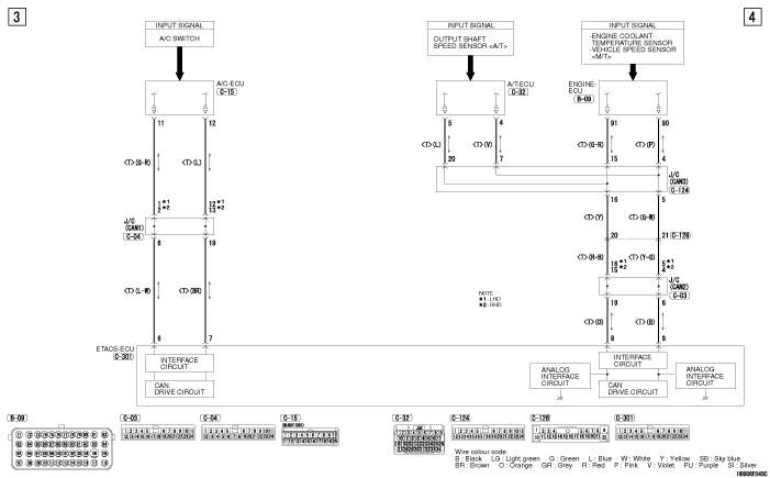 mmc Lancer X 2008 COOLING SYSTEM 4A9
