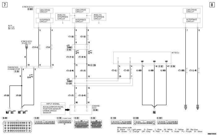 mmc Lancer X 2008 INVECS-II АКПП 4A9