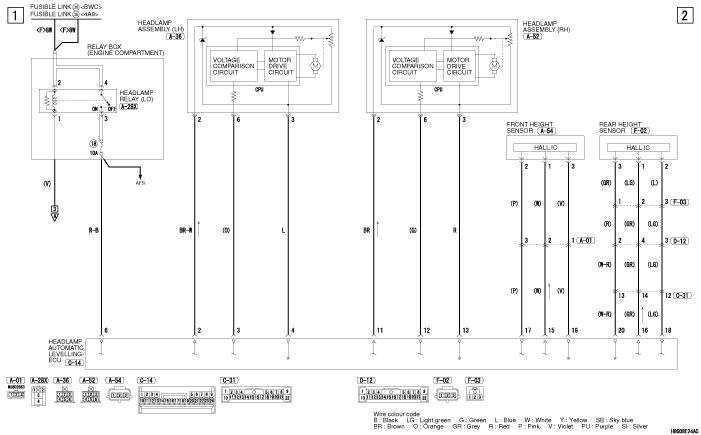 mmc Lancer X 2008 фары регулировка уровня