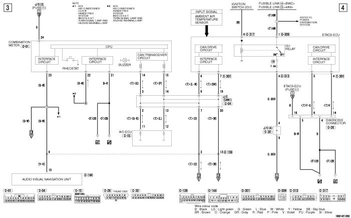 mmc Lancer X 2008 MMCS RHD
