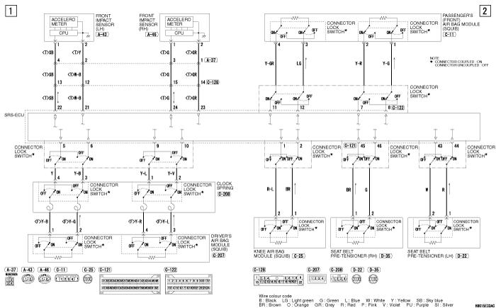mmc Lancer X 2008 SRS RHD