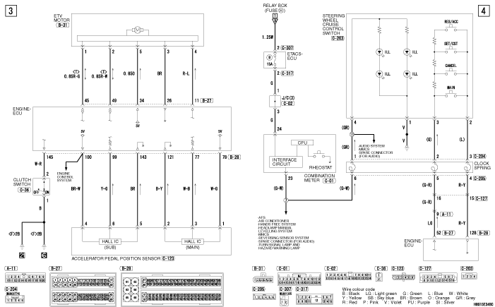 mmc Lancer X 2008 AUTO-CRUISE CONTROL SYSTEM BWC