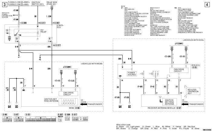 mmc Lancer X 2008 IMMOBILIZER SYSTEM