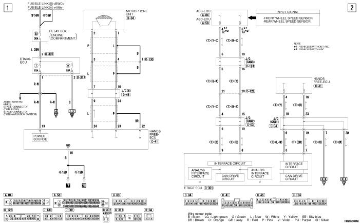 mmc Lancer X 2008 HANDS FREE SYSTEM RHD