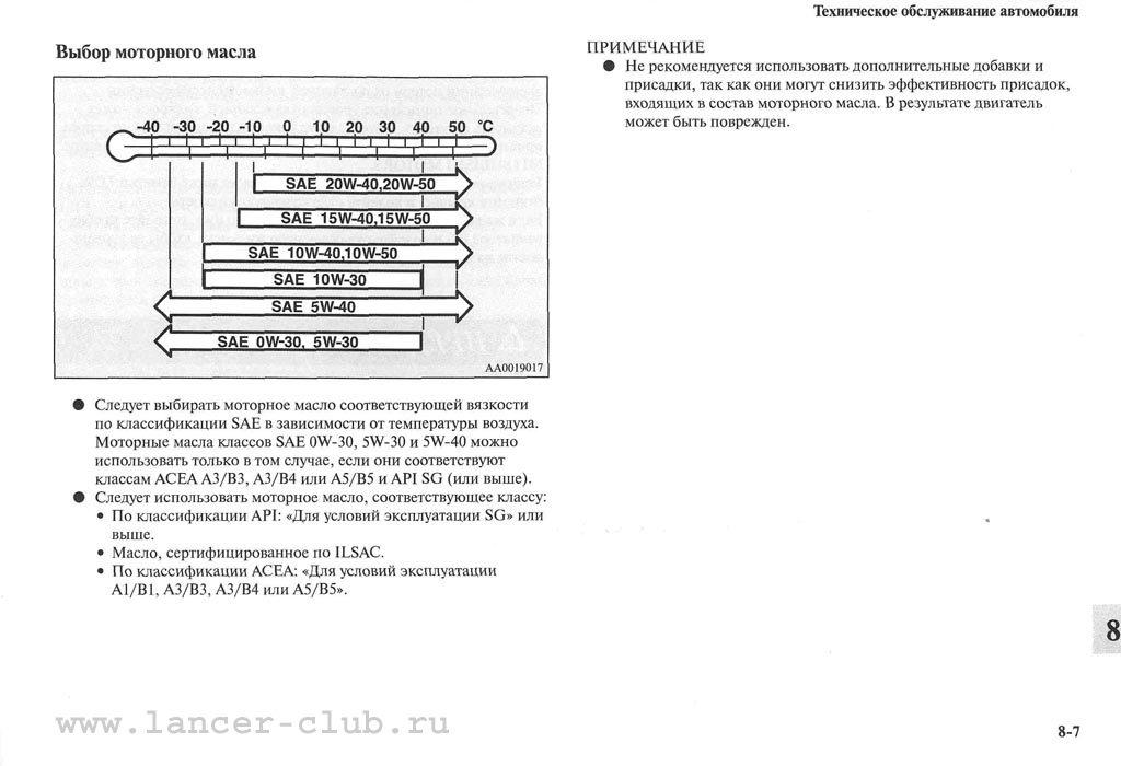 lancerX_manual_10-07.jpg