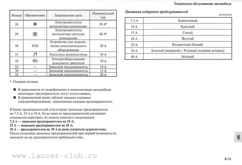 lancerX_manual_10-31.jpg