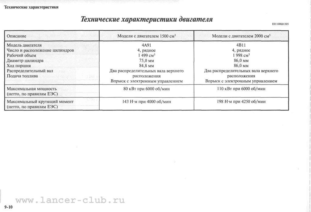 lancerX_manual_11-10.jpg