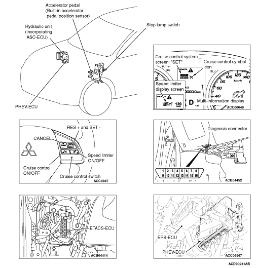 general information rh mmc manuals ru