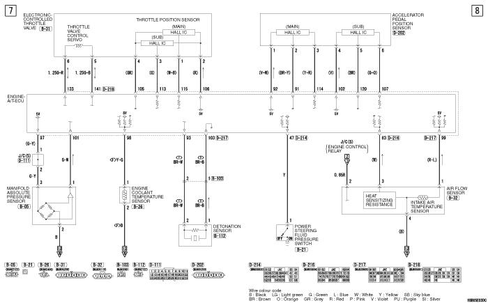 mmc Pajero 4 2012 ENGINE  CONTROL SYSTEM 6G75