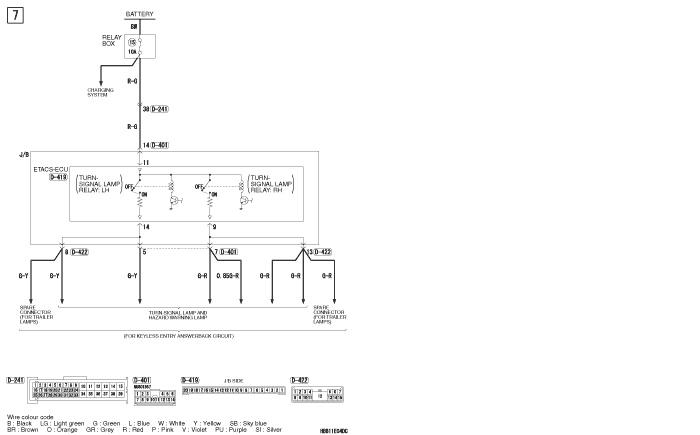 mmc Pajero 4 2012 CENTRAL  DOOR LOCKING SYSTEM RHD