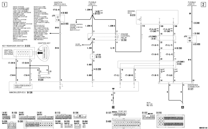 mmc Pajero 4 2012 IMMOBILIZER  SYSTEM 4M41