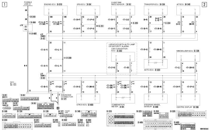 mmc Pajero 4 2012 CAN 4M41