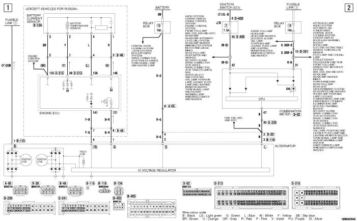 mmc Pajero 4 2012 CHARGING  SYSTEM 4M41