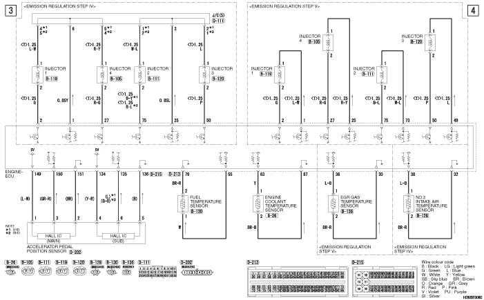 mmc Pajero 4 2012 ENGINE  CONTROL SYSTEM 4M41-M/T