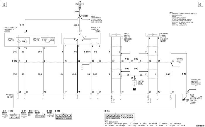 mmc Pajero 4 2012 INVECS-II  5АКПП 4M41 (RHD)