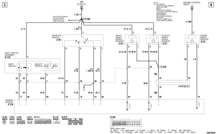 mmc Pajero 4 2012 INVECS-II  5АКПП 6G7