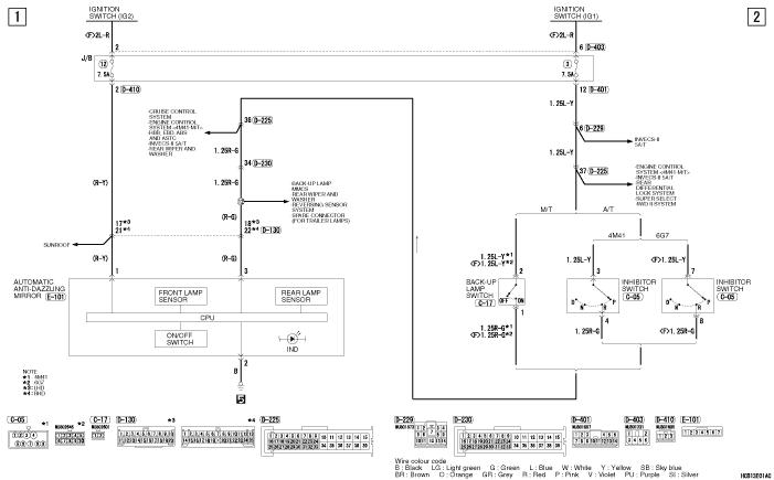 mmc Pajero 4 2012 AUTOMATIC  ANTI-DAZZLING MIRROR VEHICLES WITH MMCS