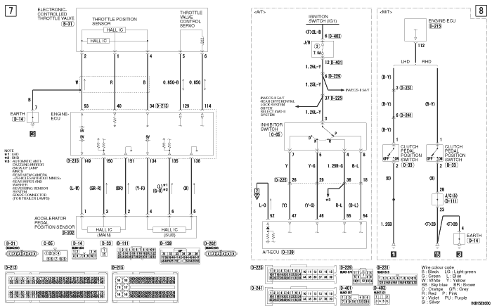 mmc Pajero 4 2012 CRUISE  CONTROL SYSTEM 4M41