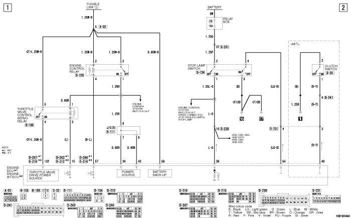 mmc Pajero 4 2012 CRUISE  CONTROL SYSTEM 6G7