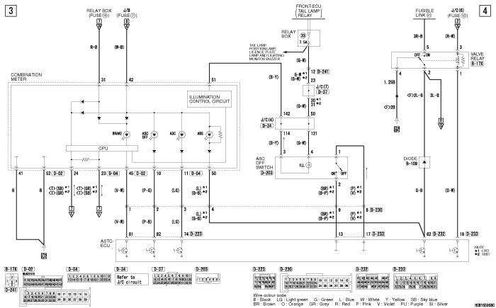 mmc Pajero 4 2012 HBB,  EBD, ABS AND ASTC 4M41
