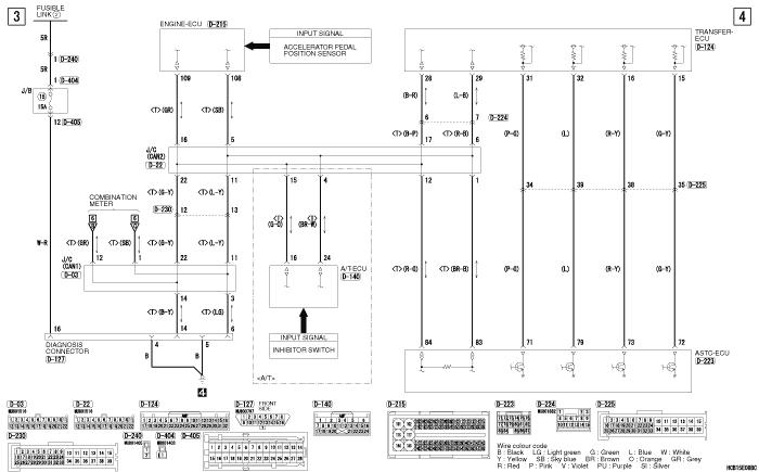mmc Pajero 4 2012 SUPER  SELECT 4WD II SYSTEM RHD