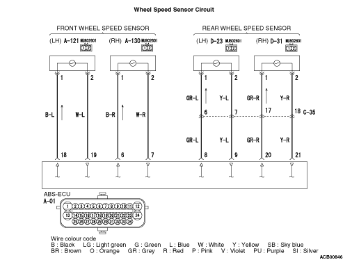 Code No C1200: Wheel speed sensor (FR) (signal open circuit)<br